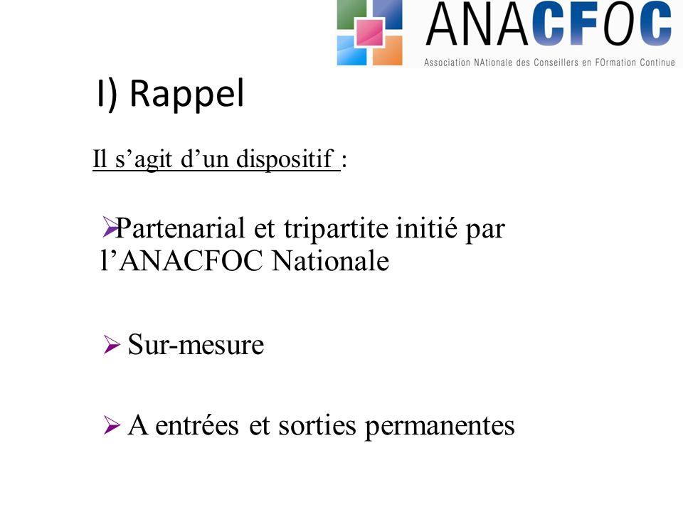 I) Rappel Partenarial et tripartite initié par lANACFOC Nationale Il sagit dun dispositif : Sur-mesure A entrées et sorties permanentes