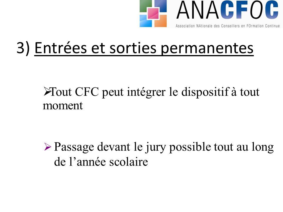 3) Entrées et sorties permanentes Tout CFC peut intégrer le dispositif à tout moment Passage devant le jury possible tout au long de lannée scolaire