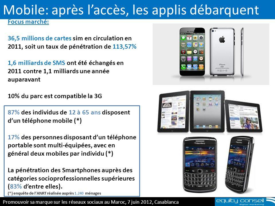 Mobile: après laccès, les applis débarquent Promouvoir sa marque sur les réseaux sociaux au Maroc, 7 juin 2012, Casablanca Focus marché: 36,5 millions