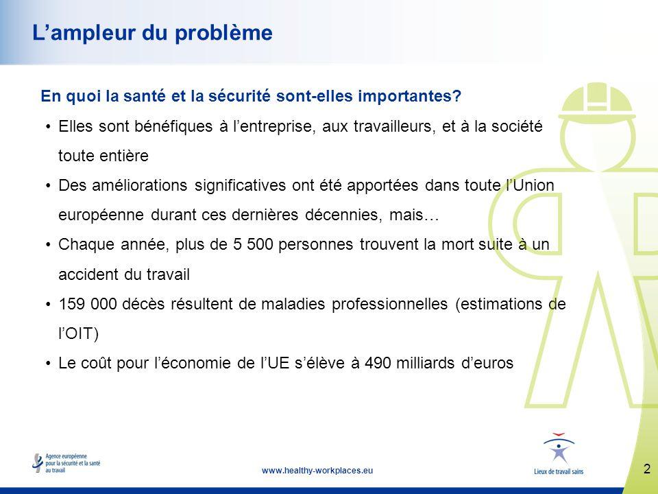 2 www.healthy-workplaces.eu Lampleur du problème En quoi la santé et la sécurité sont-elles importantes.