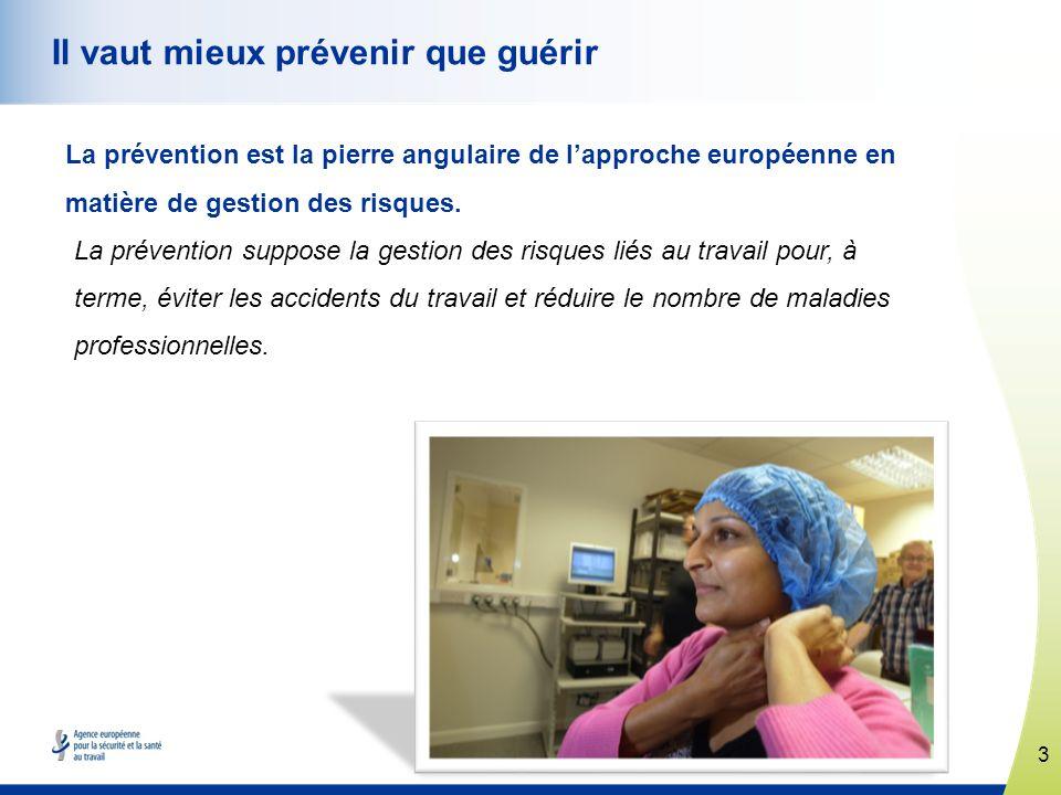 3 www.healthy-workplaces.eu Il vaut mieux prévenir que guérir La prévention est la pierre angulaire de lapproche européenne en matière de gestion des risques.