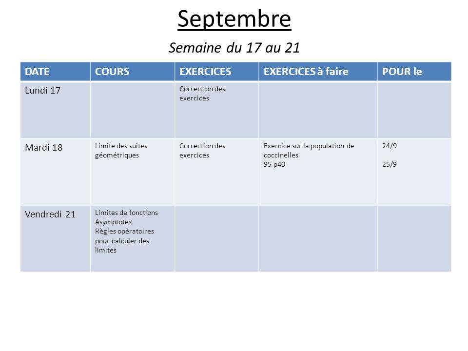 Septembre Semaine du 17 au 21 DATECOURSEXERCICESEXERCICES à fairePOUR le Lundi 17 Correction des exercices Mardi 18 Limite des suites géométriques Correction des exercices Exercice sur la population de coccinelles 95 p40 24/9 25/9 Vendredi 21 Limites de fonctions Asymptotes Règles opératoires pour calculer des limites