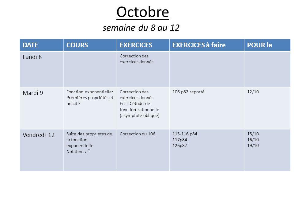 Octobre semaine du 8 au 12 DATECOURSEXERCICESEXERCICES à fairePOUR le Lundi 8 Correction des exercices donnés Mardi 9 Fonction exponentielle: Premières propriétés et unicité Correction des exercices donnés En TD étude de fonction rationnelle (asymptote oblique) 106 p82 reporté12/10 Vendredi 12 Correction du 106115-116 p84 117p84 126p87 15/10 16/10 19/10