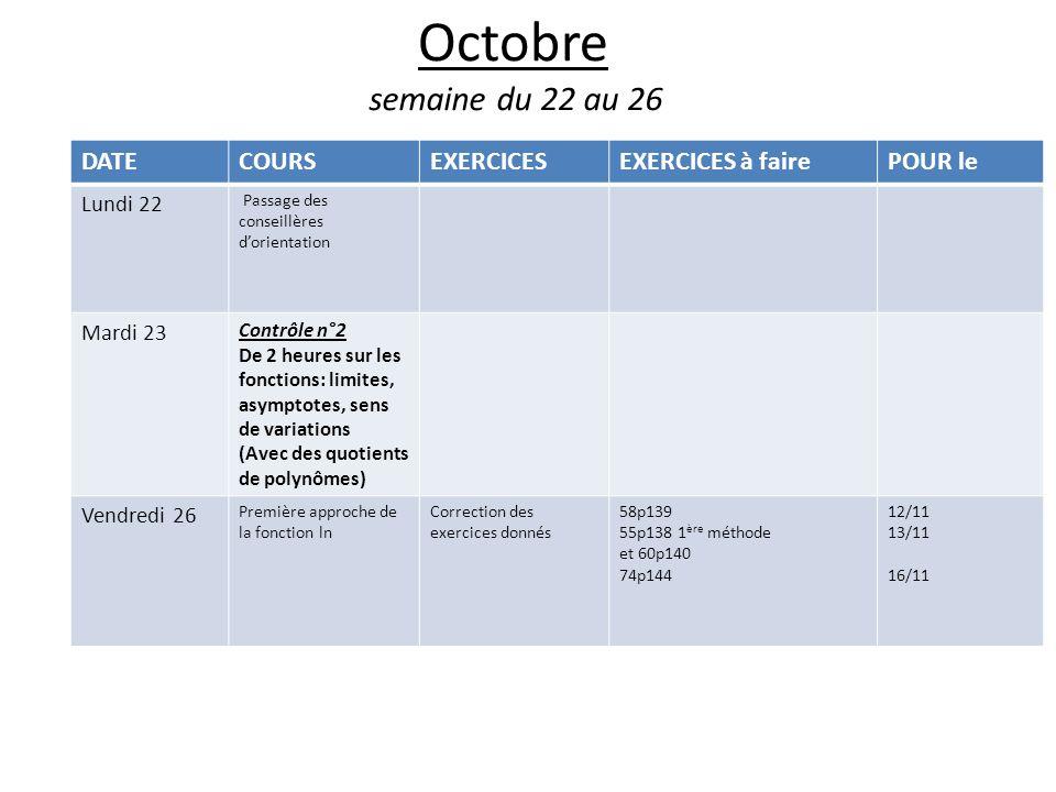 Octobre semaine du 22 au 26 DATECOURSEXERCICESEXERCICES à fairePOUR le Lundi 22 Passage des conseillères dorientation Mardi 23 Contrôle n°2 De 2 heures sur les fonctions: limites, asymptotes, sens de variations (Avec des quotients de polynômes) Vendredi 26 Première approche de la fonction ln Correction des exercices donnés 58p139 55p138 1 ère méthode et 60p140 74p144 12/11 13/11 16/11