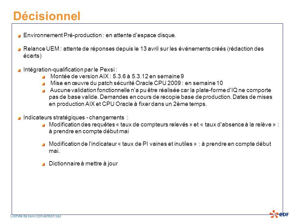 Décisionnel Environnement Pré-production : en attente d'espace disque. Relance UEM : attente de réponses depuis le 13 avril sur les événements créés (