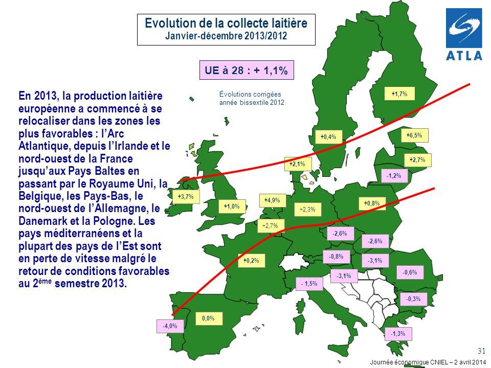 Journée économique CNIEL – 2 avril 2014 31 En 2013, la production laitière européenne a commencé à se relocaliser dans les zones les plus favorables : lArc Atlantique, depuis lIrlande et le nord-ouest de la France jusquaux Pays Baltes en passant par le Royaume Uni, la Belgique, les Pays-Bas, le nord-ouest de lAllemagne, le Danemark et la Pologne.