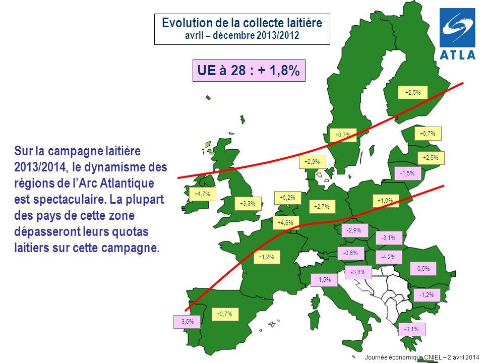 Journée économique CNIEL – 2 avril 2014 Sur la campagne laitière 2013/2014, le dynamisme des régions de lArc Atlantique est spectaculaire. La plupart