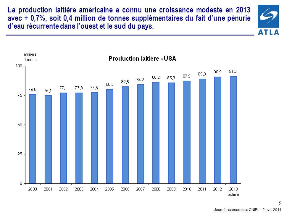 Journée économique CNIEL – 2 avril 2014 5 La production laitière américaine a connu une croissance modeste en 2013 avec + 0,7%, soit 0,4 million de tonnes supplémentaires du fait dune pénurie deau récurrente dans louest et le sud du pays.