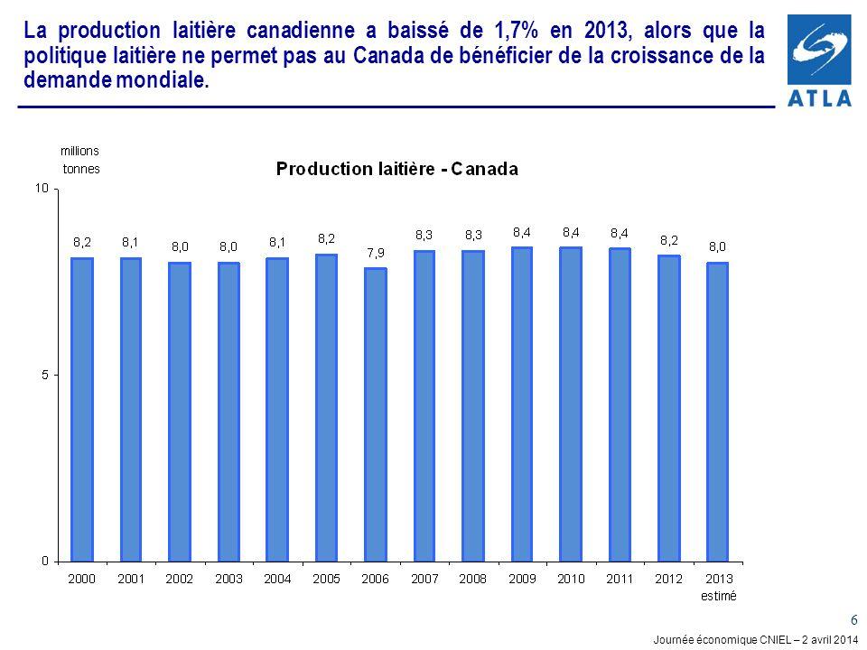 Journée économique CNIEL – 2 avril 2014 6 La production laitière canadienne a baissé de 1,7% en 2013, alors que la politique laitière ne permet pas au Canada de bénéficier de la croissance de la demande mondiale.