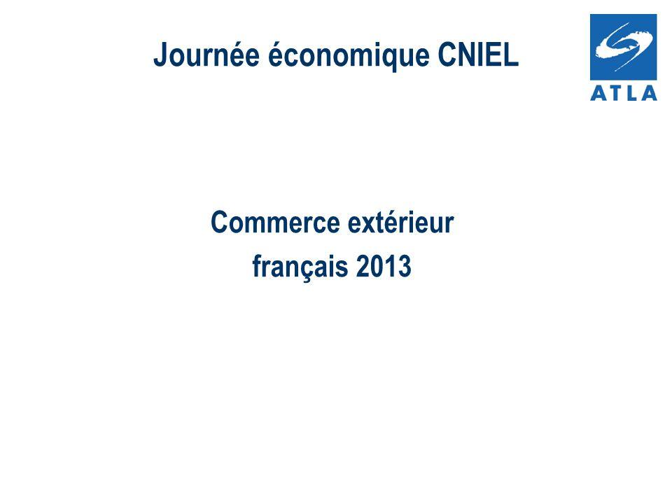 Commerce extérieur français 2013 Journée économique CNIEL