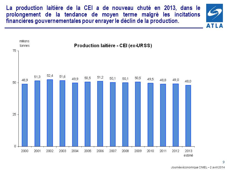 Journée économique CNIEL – 2 avril 2014 9 La production laitière de la CEI a de nouveau chuté en 2013, dans le prolongement de la tendance de moyen terme malgré les incitations financières gouvernementales pour enrayer le déclin de la production.