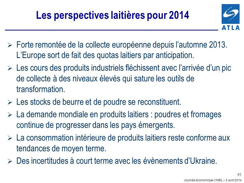 Journée économique CNIEL – 2 avril 2014 93 Les perspectives laitières pour 2014 Forte remontée de la collecte européenne depuis lautomne 2013. LEurope