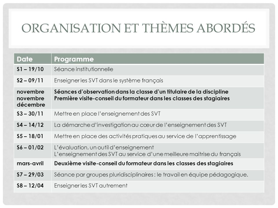 ORGANISATION ET THÈMES ABORDÉS DateProgramme S1 – 19/10 Séance institutionnelle S2 – 09/11 Enseigner les SVT dans le système français novembre novembr
