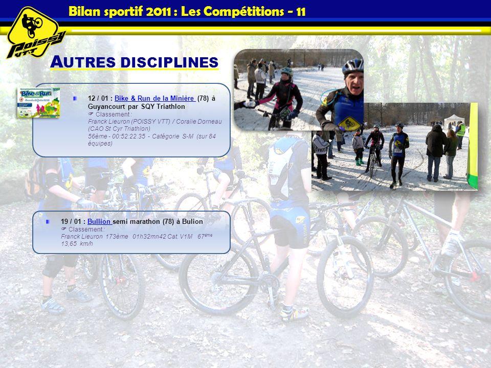 Bilan sportif 2011 : Les Compétitions - 11 A UTRES DISCIPLINES 19 / 01 : Bullion semi marathon (78) à Bulion Classement : Franck Lieuron 173ème 01h32m