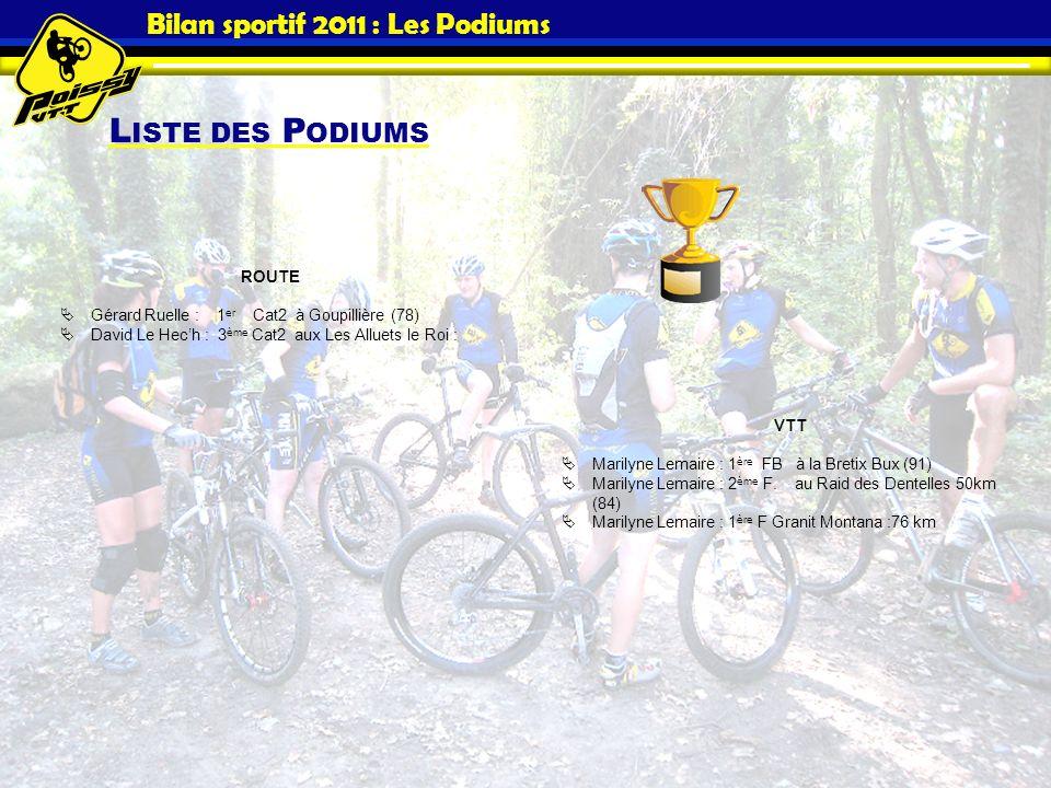 Bilan sportif 2011 : Les Podiums L ISTE DES P ODIUMS ROUTE Gérard Ruelle : 1 er Cat2 à Goupillière (78) David Le Hech : 3 ème Cat2 aux Les Alluets le