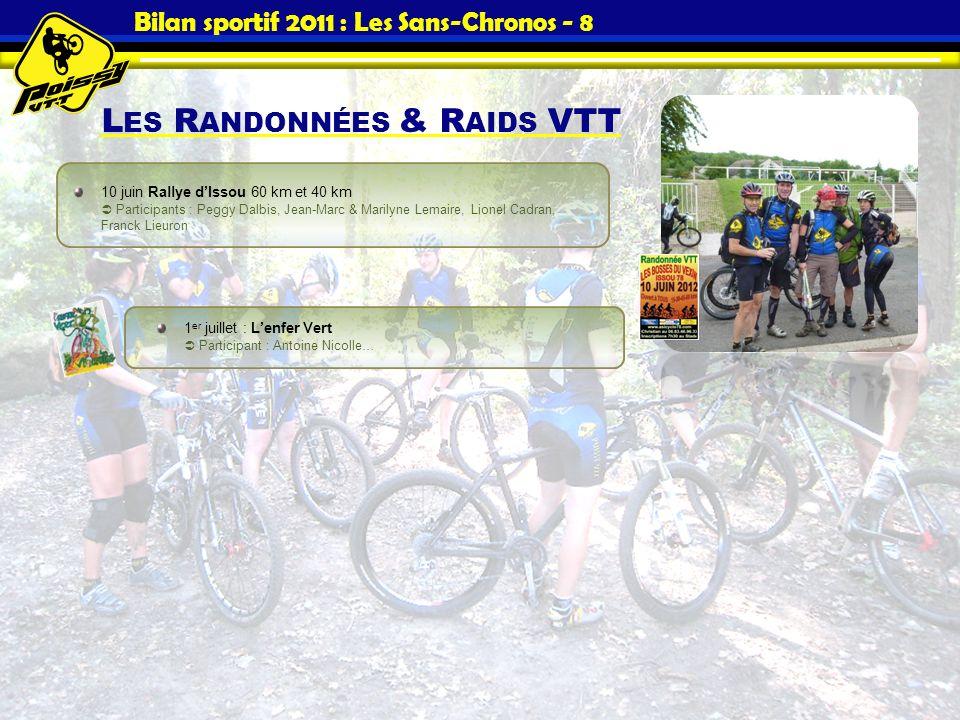Bilan sportif 2011 : Les Sans-Chronos - 8 L ES R ANDONNÉES & R AIDS VTT 1 er juillet : Lenfer Vert Participant : Antoine Nicolle… 10 juin Rallye dIsso
