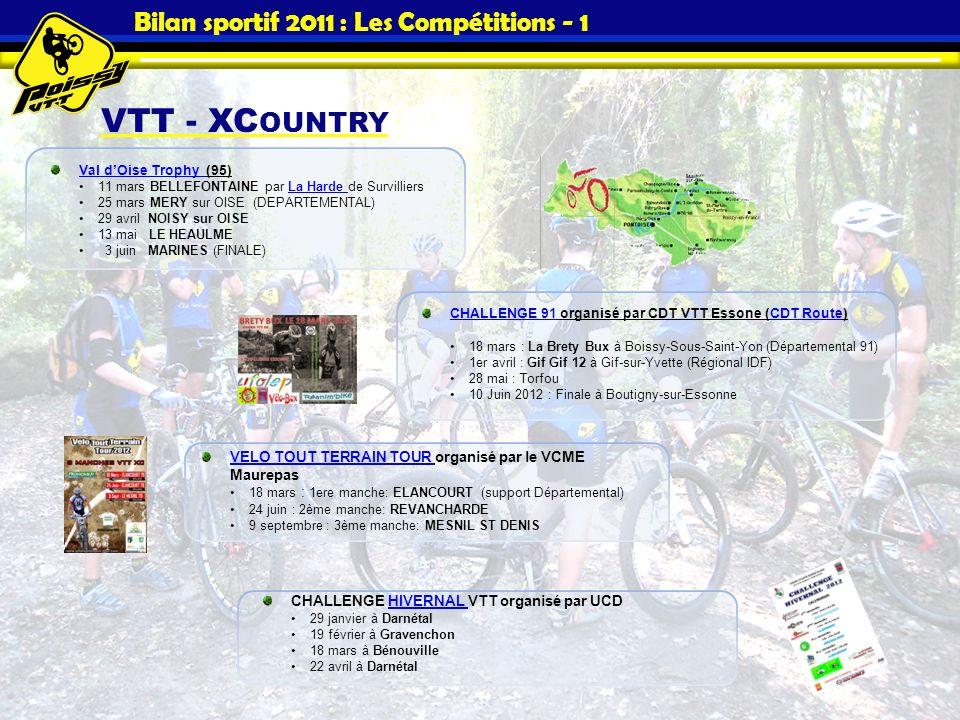Bilan sportif 2011 : Les Compétitions - 1 VTT - XC OUNTRY Val dOise Trophy Val dOise Trophy (95) 11 mars BELLEFONTAINE par La Harde de SurvilliersLa H