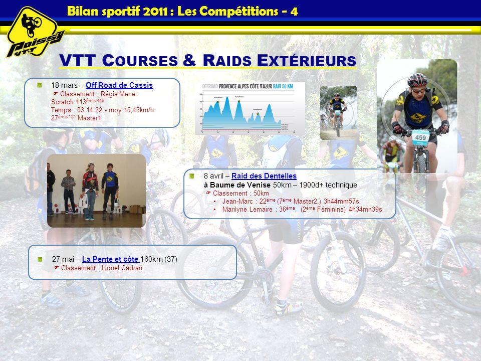 Bilan sportif 2011 : Les Compétitions - 4 VTT C OURSES & R AIDS E XTÉRIEURS 18 mars – Off Road de Cassis Classement : Régis Menet Scratch 113 ème/446