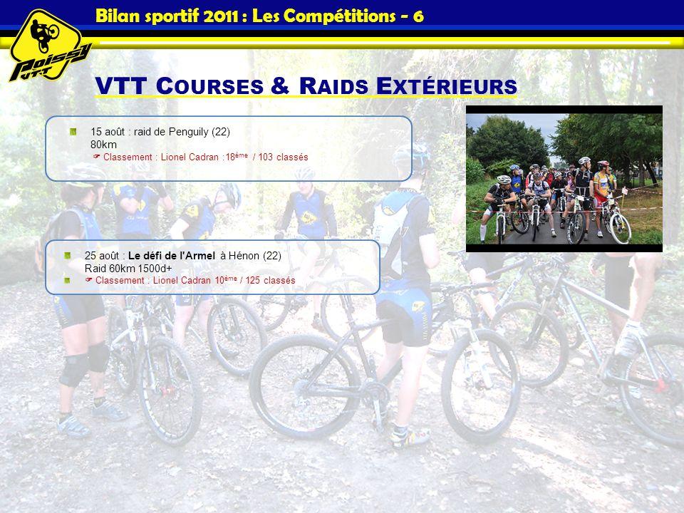 Bilan sportif 2011 : Les Compétitions - 6 VTT C OURSES & R AIDS E XTÉRIEURS 25 août : Le défi de l'Armel à Hénon (22) Raid 60km 1500d+ Classement : Li