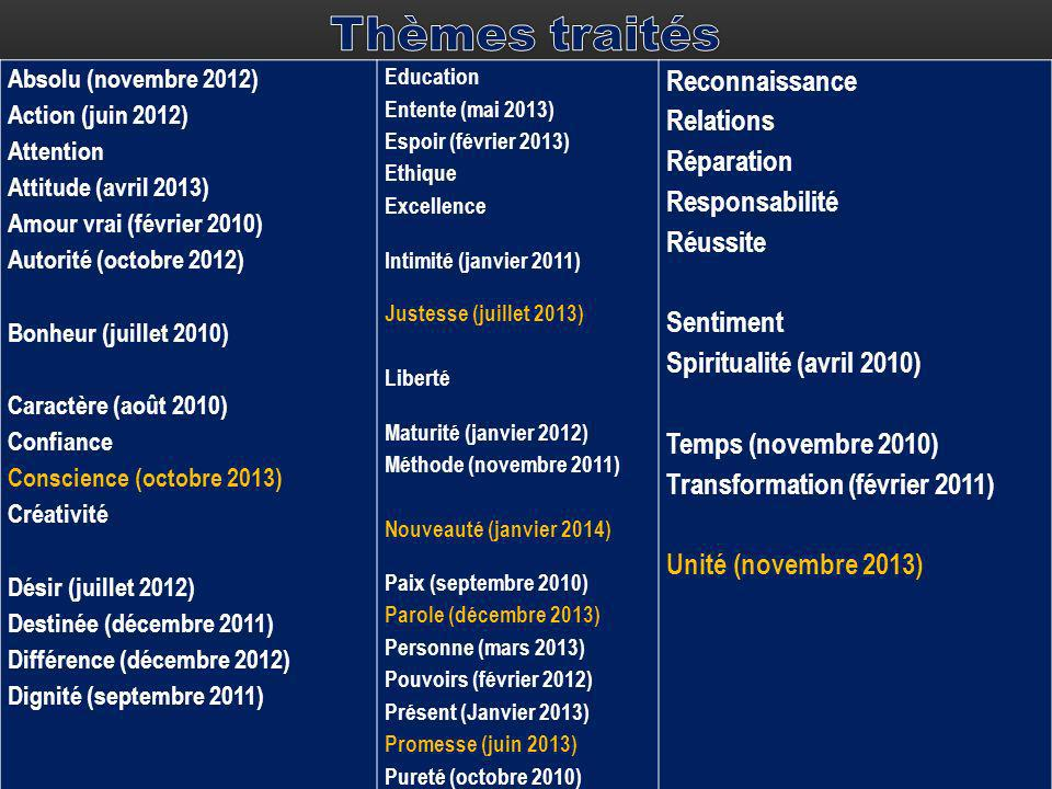 Absolu (novembre 2012) Action (juin 2012) Attention Attitude (avril 2013) Amour vrai (février 2010) Autorité (octobre 2012) Bonheur (juillet 2010) Car