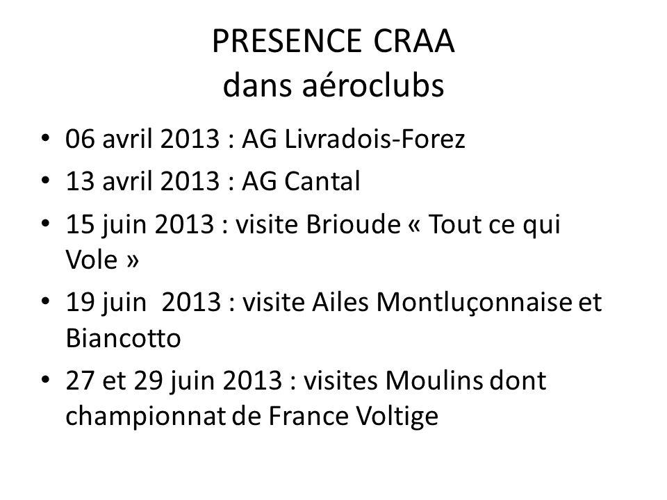 PRESENCE CRAA dans aéroclubs 06 avril 2013 : AG Livradois-Forez 13 avril 2013 : AG Cantal 15 juin 2013 : visite Brioude « Tout ce qui Vole » 19 juin 2