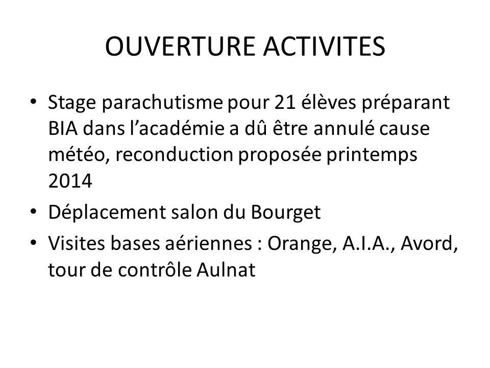 OUVERTURE ACTIVITES Stage parachutisme pour 21 élèves préparant BIA dans lacadémie a dû être annulé cause météo, reconduction proposée printemps 2014 Déplacement salon du Bourget Visites bases aériennes : Orange, A.I.A., Avord, tour de contrôle Aulnat