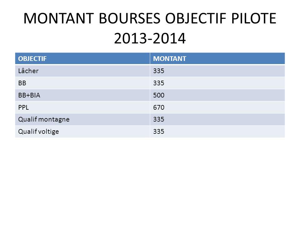 MONTANT BOURSES OBJECTIF PILOTE 2013-2014 OBJECTIFMONTANT Lâcher335 BB335 BB+BIA500 PPL670 Qualif montagne335 Qualif voltige335