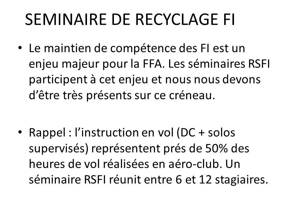 SEMINAIRE DE RECYCLAGE FI Le maintien de compétence des FI est un enjeu majeur pour la FFA.