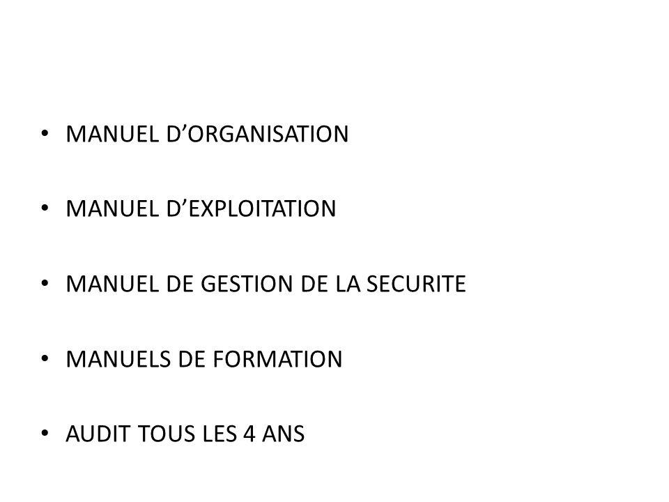 MANUEL DORGANISATION MANUEL DEXPLOITATION MANUEL DE GESTION DE LA SECURITE MANUELS DE FORMATION AUDIT TOUS LES 4 ANS