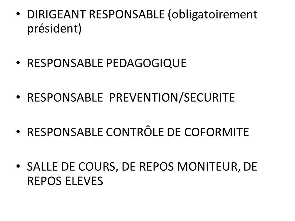 DIRIGEANT RESPONSABLE (obligatoirement président) RESPONSABLE PEDAGOGIQUE RESPONSABLE PREVENTION/SECURITE RESPONSABLE CONTRÔLE DE COFORMITE SALLE DE COURS, DE REPOS MONITEUR, DE REPOS ELEVES