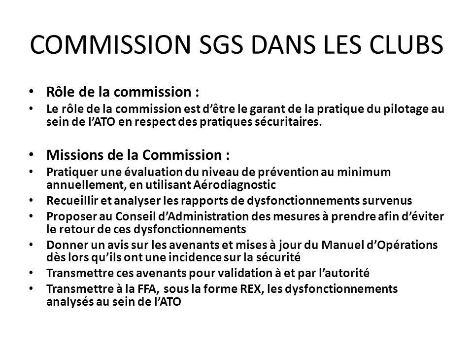 COMMISSION SGS DANS LES CLUBS Rôle de la commission : Le rôle de la commission est dêtre le garant de la pratique du pilotage au sein de lATO en respect des pratiques sécuritaires.