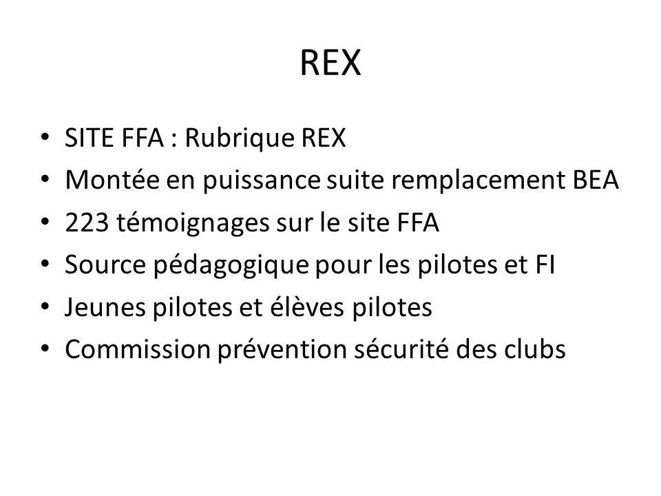 REX SITE FFA : Rubrique REX Montée en puissance suite remplacement BEA 223 témoignages sur le site FFA Source pédagogique pour les pilotes et FI Jeunes pilotes et élèves pilotes Commission prévention sécurité des clubs