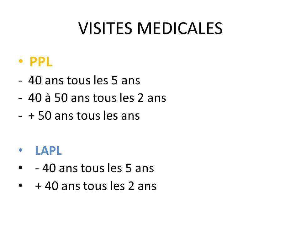VISITES MEDICALES PPL - 40 ans tous les 5 ans - 40 à 50 ans tous les 2 ans - + 50 ans tous les ans LAPL - 40 ans tous les 5 ans + 40 ans tous les 2 an