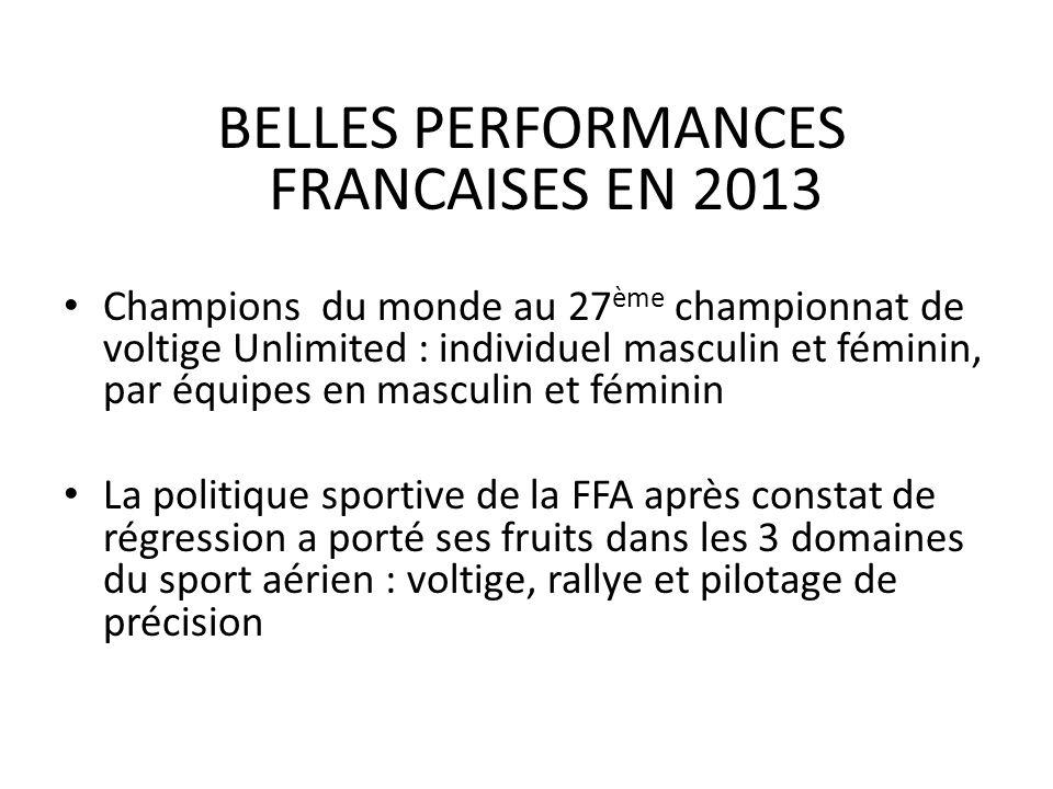 BELLES PERFORMANCES FRANCAISES EN 2013 Champions du monde au 27 ème championnat de voltige Unlimited : individuel masculin et féminin, par équipes en