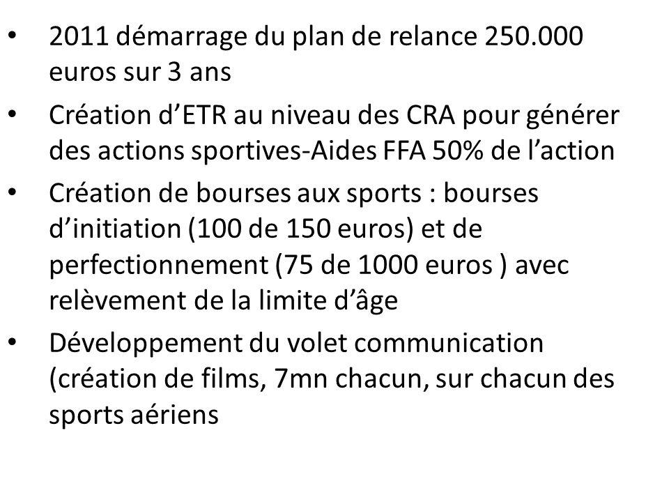 2011 démarrage du plan de relance 250.000 euros sur 3 ans Création dETR au niveau des CRA pour générer des actions sportives-Aides FFA 50% de laction