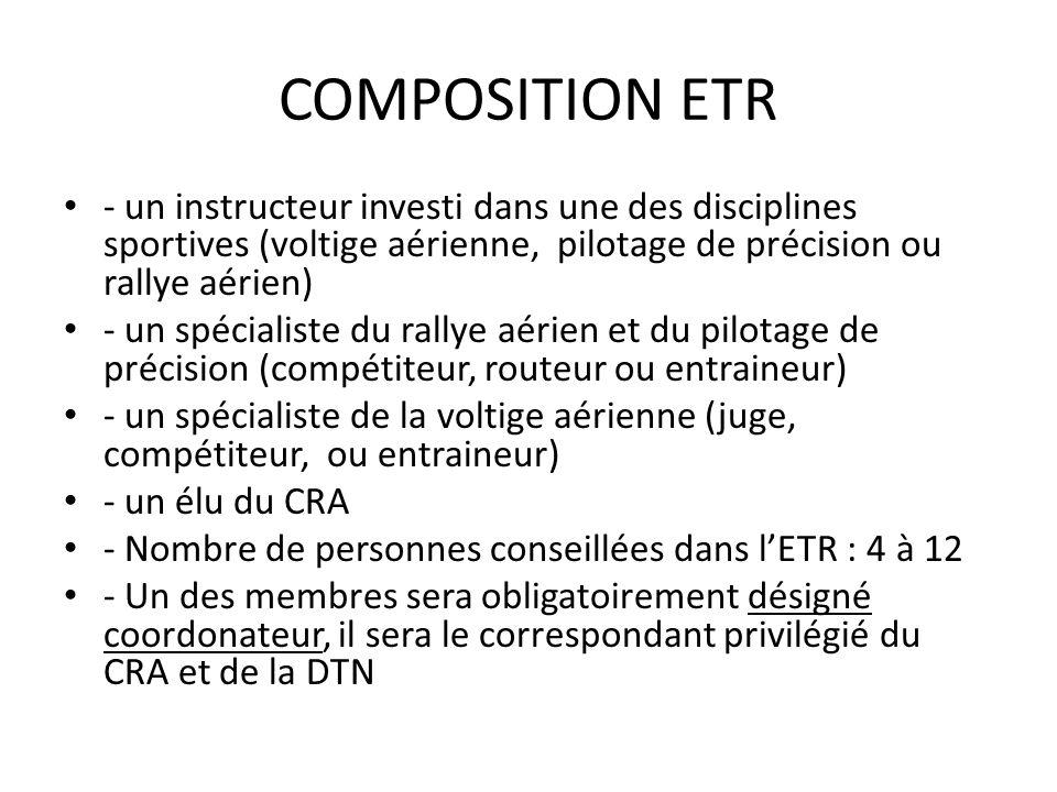 COMPOSITION ETR - un instructeur investi dans une des disciplines sportives (voltige aérienne, pilotage de précision ou rallye aérien) - un spécialiste du rallye aérien et du pilotage de précision (compétiteur, routeur ou entraineur) - un spécialiste de la voltige aérienne (juge, compétiteur, ou entraineur) - un élu du CRA - Nombre de personnes conseillées dans lETR : 4 à 12 - Un des membres sera obligatoirement désigné coordonateur, il sera le correspondant privilégié du CRA et de la DTN