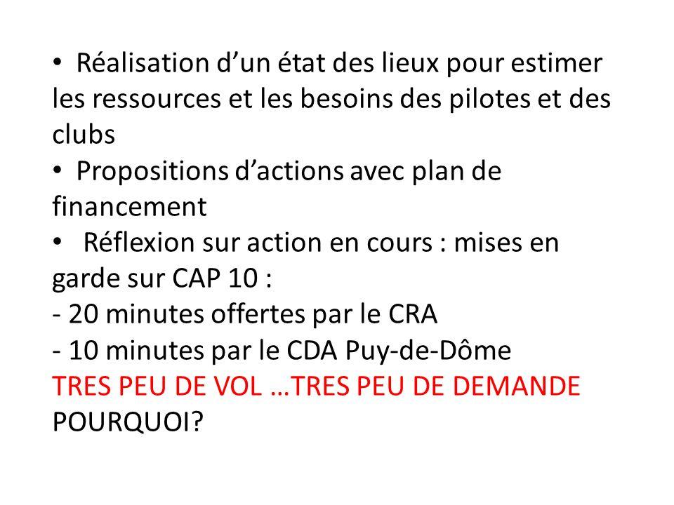 Réalisation dun état des lieux pour estimer les ressources et les besoins des pilotes et des clubs Propositions dactions avec plan de financement Réfl