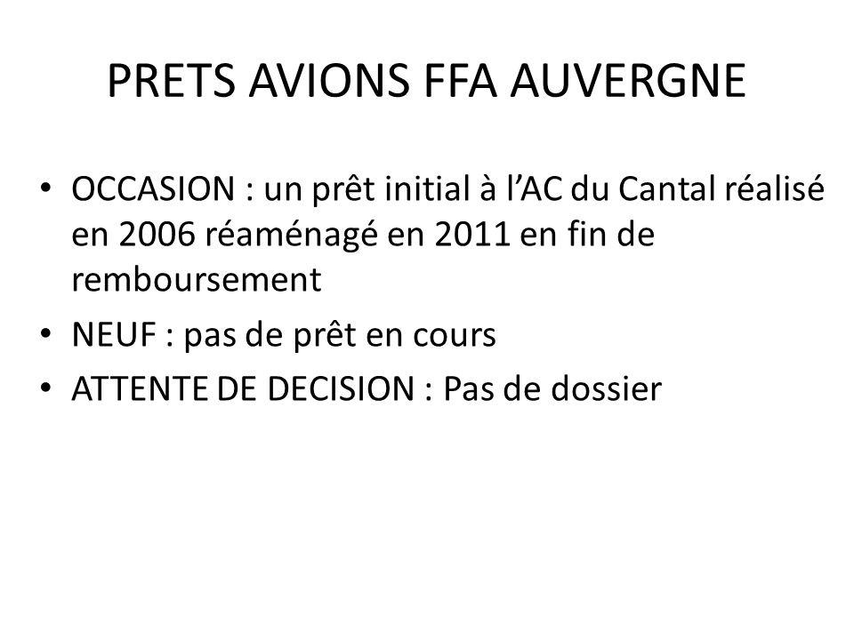 PRETS AVIONS FFA AUVERGNE OCCASION : un prêt initial à lAC du Cantal réalisé en 2006 réaménagé en 2011 en fin de remboursement NEUF : pas de prêt en cours ATTENTE DE DECISION : Pas de dossier