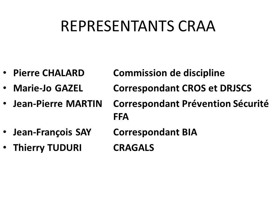 REPRESENTANTS CRAA Pierre CHALARDCommission de discipline Marie-Jo GAZEL Correspondant CROS et DRJSCS Jean-Pierre MARTINCorrespondant Prévention Sécur