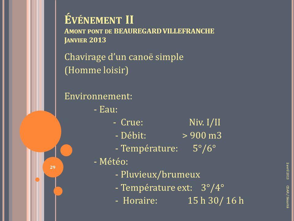 É VÉNEMENT II A MONT PONT DE BEAUREGARD VILLEFRANCHE J ANVIER 2013 Chavirage dun canoë simple (Homme loisir) Environnement: - Eau: - Crue: Niv.