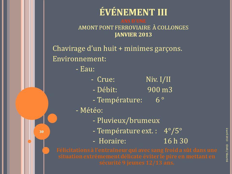 ÉVÉNEMENT III ANS DUNE AMONT PONT FERROVIAIRE À COLLONGES JANVIER 2013 Chavirage dun huit + minimes garçons.