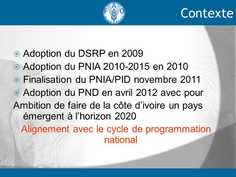 Adoption du DSRP en 2009 Adoption du PNIA 2010-2015 en 2010 Finalisation du PNIA/PID novembre 2011 Adoption du PND en avril 2012 avec pour Ambition de