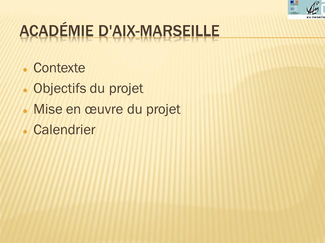 Contexte Objectifs du projet Mise en œuvre du projet Calendrier