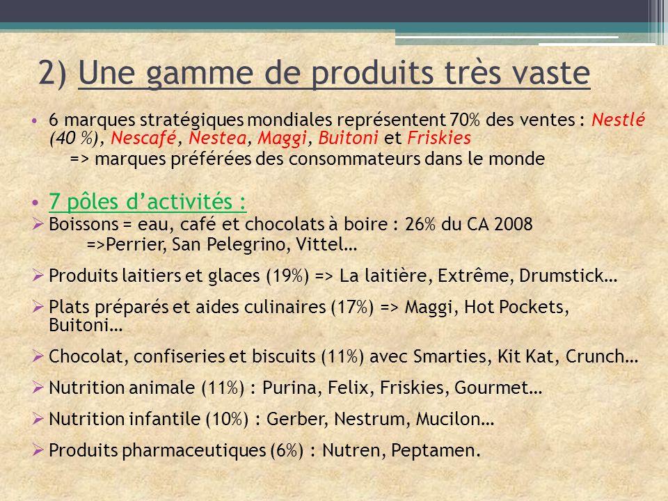 2) Une gamme de produits très vaste 6 marques stratégiques mondiales représentent 70% des ventes : Nestlé (40 %), Nescafé, Nestea, Maggi, Buitoni et F