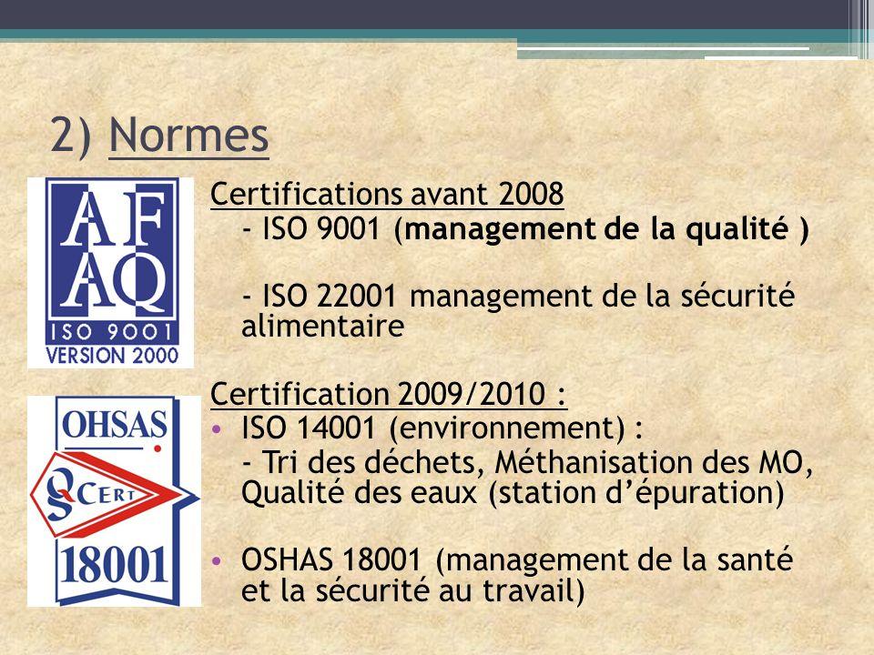 2) Normes Certifications avant 2008 - ISO 9001 (management de la qualité ) - ISO 22001 management de la sécurité alimentaire Certification 2009/2010 :