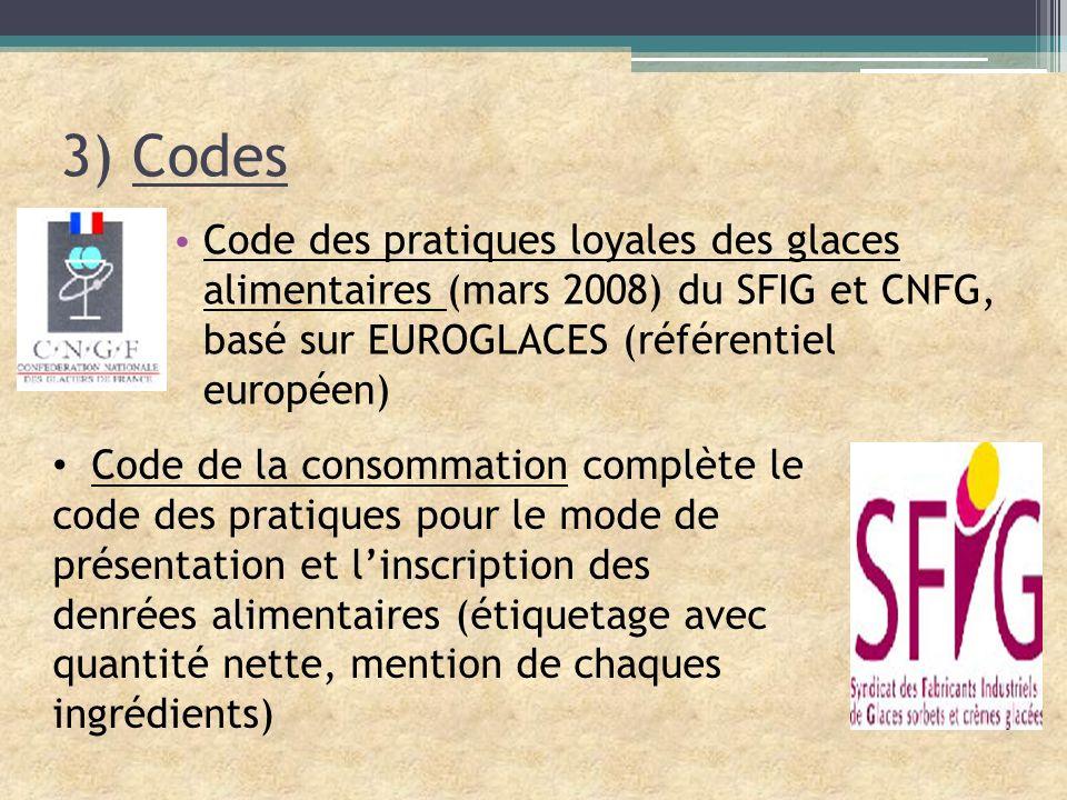 3) Codes Code des pratiques loyales des glaces alimentaires (mars 2008) du SFIG et CNFG, basé sur EUROGLACES (référentiel européen) Code de la consomm