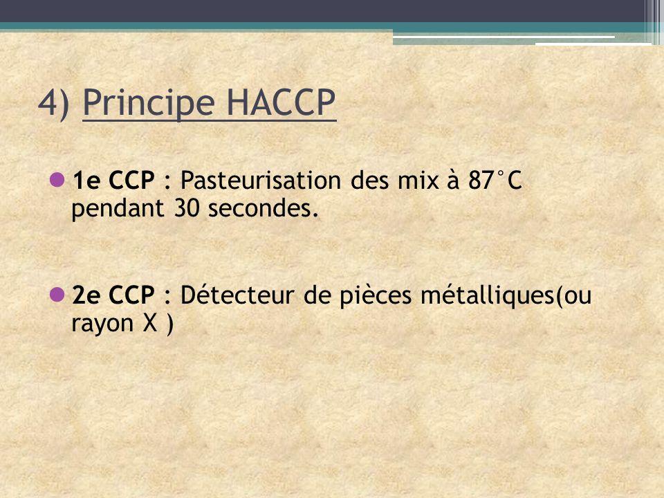 4) Principe HACCP 1e CCP : Pasteurisation des mix à 87°C pendant 30 secondes. 2e CCP : Détecteur de pièces métalliques(ou rayon X )