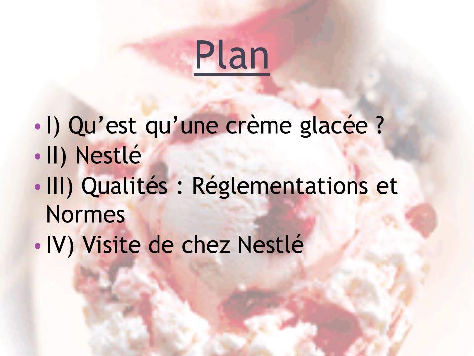 Plan I) Quest quune crème glacée ? II) Nestlé III) Qualités : Réglementations et Normes IV) Visite de chez Nestlé