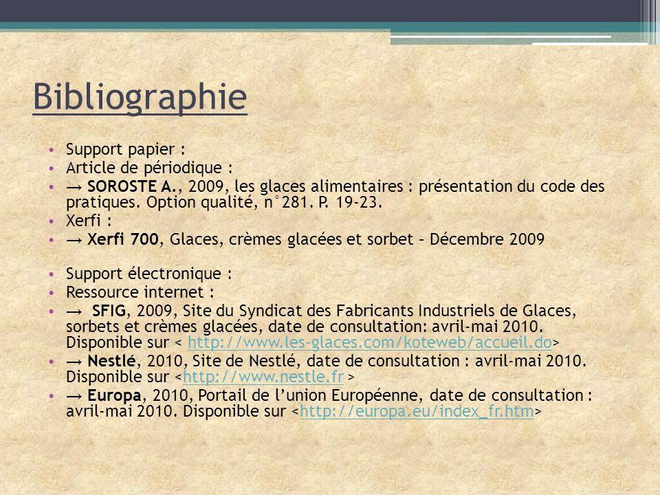 Bibliographie Support papier : Article de périodique : SOROSTE A., 2009, les glaces alimentaires : présentation du code des pratiques. Option qualité,