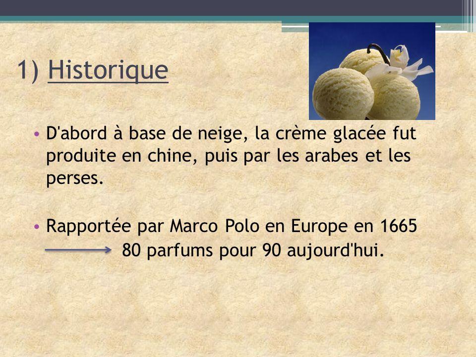 1) Historique D'abord à base de neige, la crème glacée fut produite en chine, puis par les arabes et les perses. Rapportée par Marco Polo en Europe en